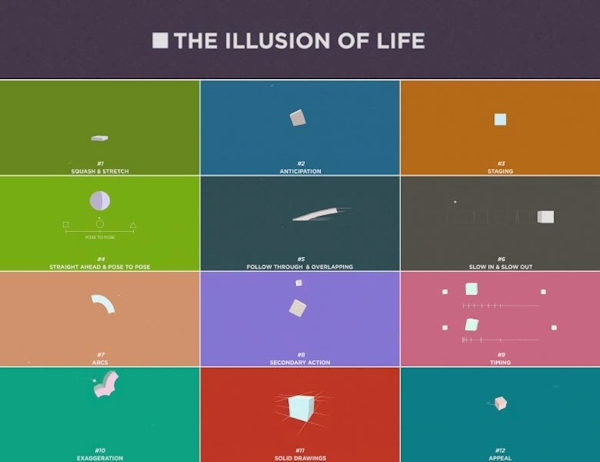 Illusion of Life graphic