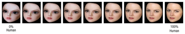 Faces used in Powers et al. study