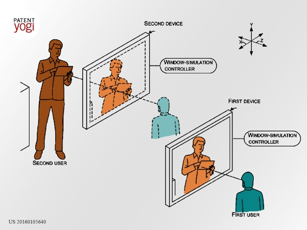 Microsoft telepresence experience patent